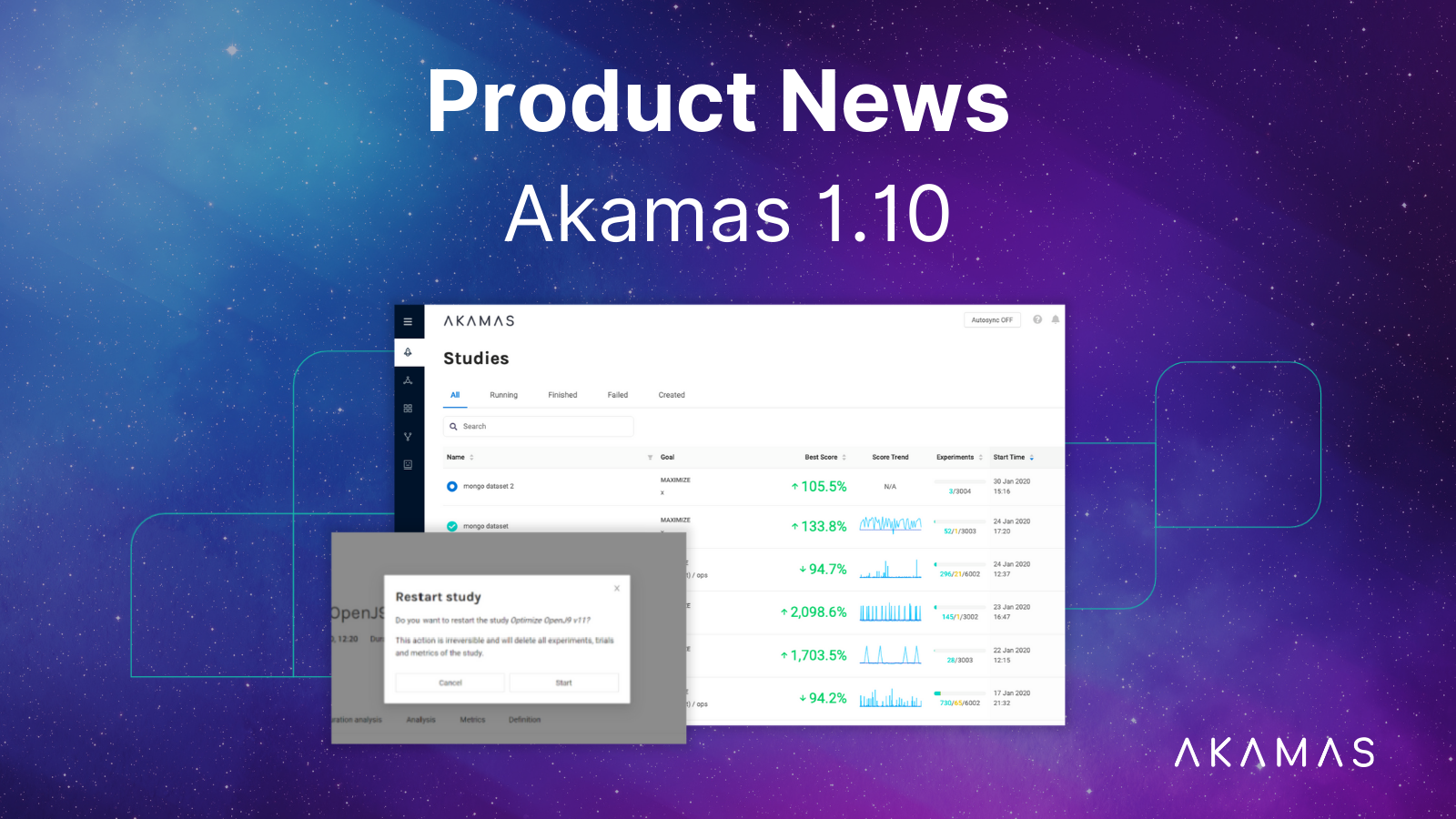 Akamas Product news 1.10